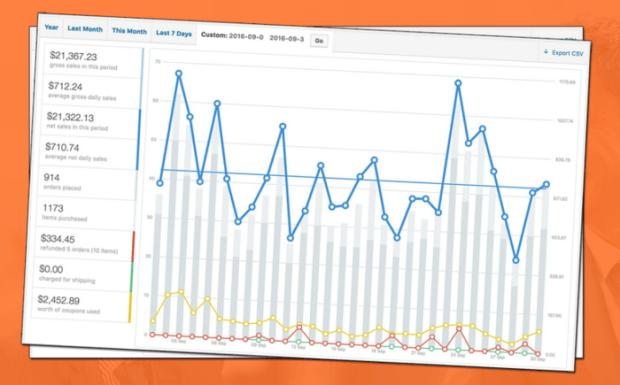 jvzoowsoproduct-com-turnkey-profit-machines-training-formula-by-greg-kononenko-monthly-graph