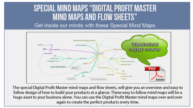 Digital Profit Master – Product Tutorial John Thornhill