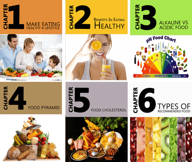 Eating Healthy PLR by Yu Shaun